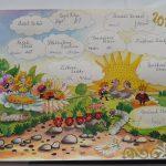 Pamětní kniha obce – Vítání občánků